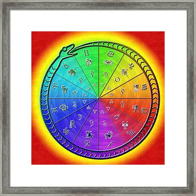 Ouroboros Alchemical Zodiac Framed Print