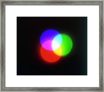 Overlapping Circles Of Primary Colours Framed Print