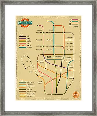 Palmistry Subway Map Framed Print by Jazzberry Blue