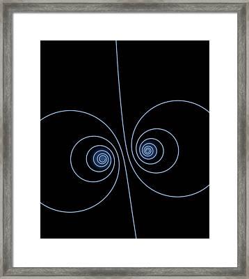 Particle Spirals Framed Print