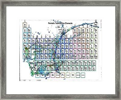 Periodic Table Colorful Liquid Splash Framed Print