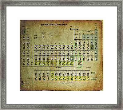 Framed Print featuring the mixed media Periodic Table Of Elements by Brian Reaves