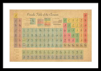 Chemistry Framed Prints