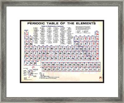 Periodic Table Of The Elements Vintage Chart Warm Framed Print