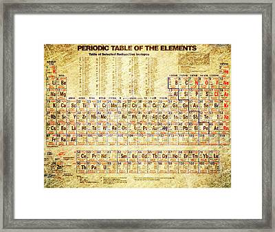 Periodic Table Of The Elements Vintage White Frame Framed Print by Eti Reid