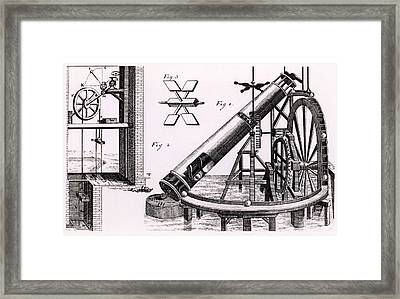 Perpetual Motion Framed Print by Universal History Archive/uig