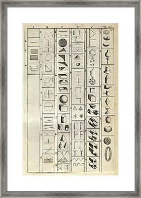 Philosophical Symbology Framed Print by Middle Temple Library