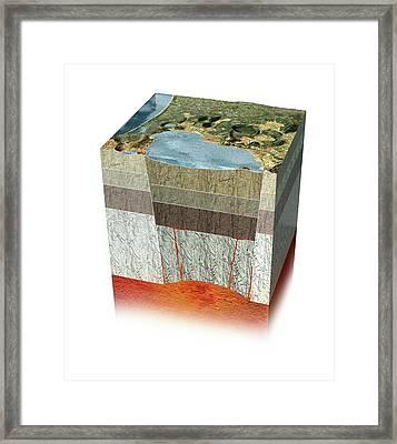 Phlegraean Fields Framed Print