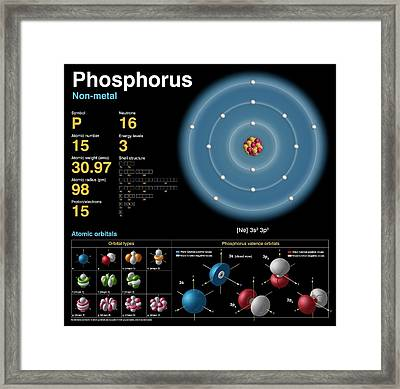Phosphorus Framed Print by Carlos Clarivan
