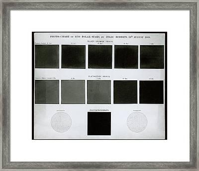 Photochart Of Polar Stars Framed Print