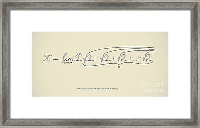 Pi As Limit At Infinity Framed Print
