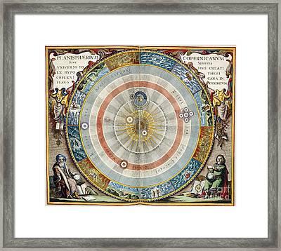 Planisphere Framed Print