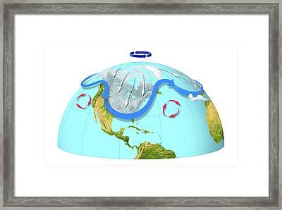 Polar Vortex And Jet Stream Framed Print by Gary Hincks