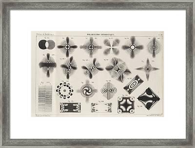 Polarised Light Patterns Framed Print