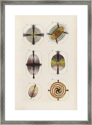 Polarized Light Experiments Framed Print