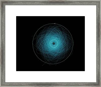 Potentially Hazardous Asteroids Orbits Framed Print by Nasa/jpl-caltech