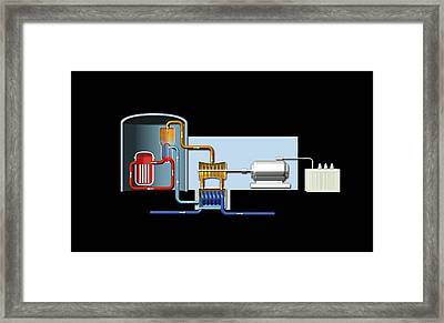 Power Station, Artwork Framed Print by Science Photo Library
