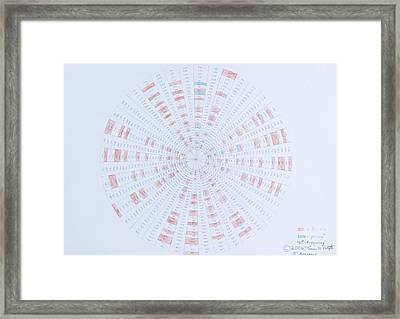 Prime Number Pattern P Mod 40 Framed Print by Jason Padgett