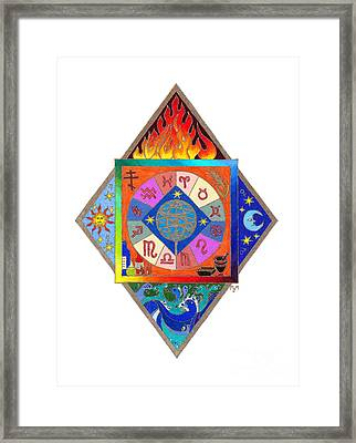 Prophecy Framed Print