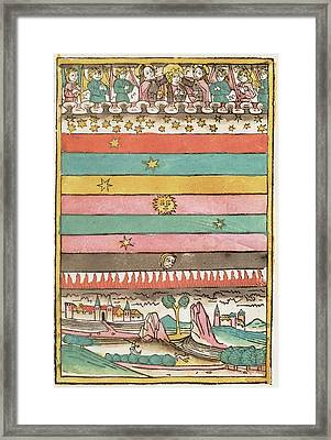 Ptolemaic Universe, 1481 Framed Print