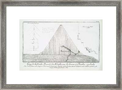 Pyramid Framed Print by General Research Division/new York Public Library