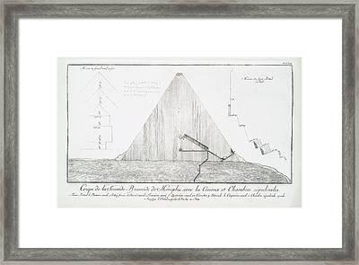 Pyramid Framed Print