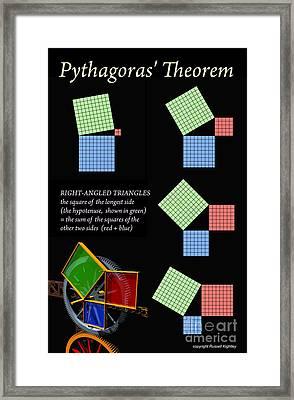 Pythagorus Theorem Poster Framed Print