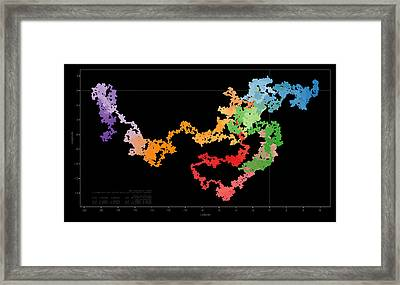 Random Walk With E #1 Framed Print by Cristian Vasile