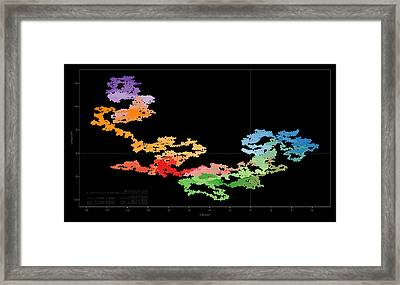 Random Walk With Pi #1 Framed Print by Cristian Vasile