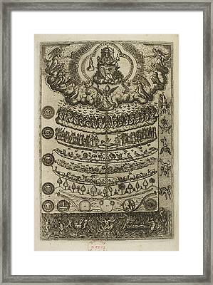 Religious Imagery Framed Print by British Library
