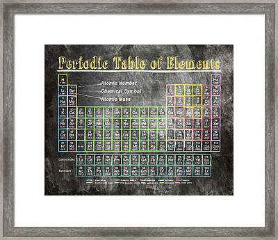 Retro Chalkboard Periodic Table Of Elements Framed Print
