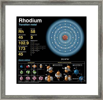 Rhodium Framed Print