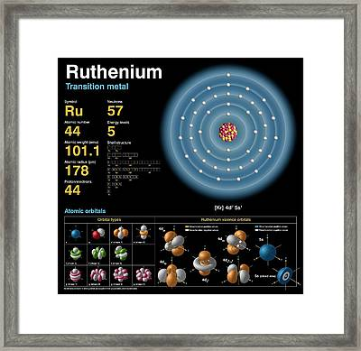 Ruthenium Framed Print