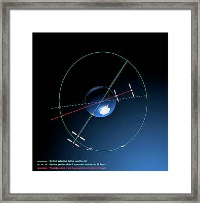 Satellites In Wrong Orbit Framed Print by Esa-p.carril