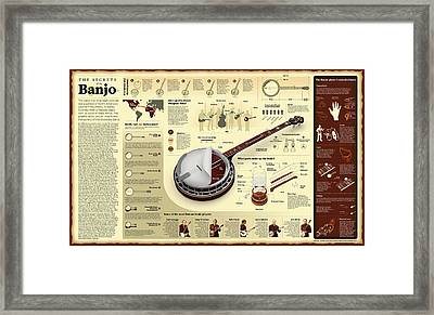 Secrets Of The Banjo Wall Chart Framed Print