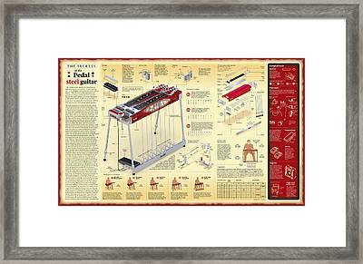 Secrets Of The Pedal Steel Guitar Wall Chart Framed Print