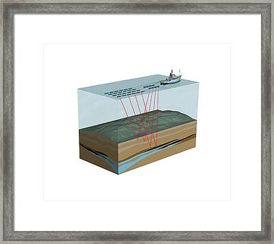 Seismic Imaging With Hydrophones Framed Print by Mikkel Juul Jensen