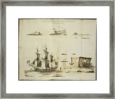 Ship Turning On A Spindle Framed Print