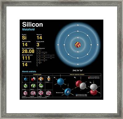 Silicon Framed Print
