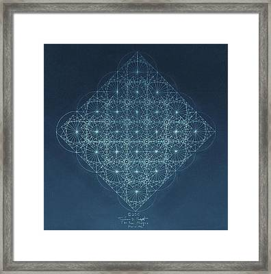 Sine Cosine And Tangent Waves Framed Print by Jason Padgett