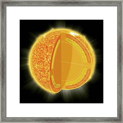 Solar Structure Framed Print by Claus Lunau
