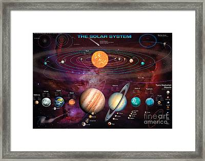 Solar System 1 Framed Print by Garry Walton