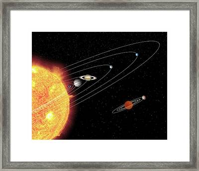 Solar Systems Compared Framed Print
