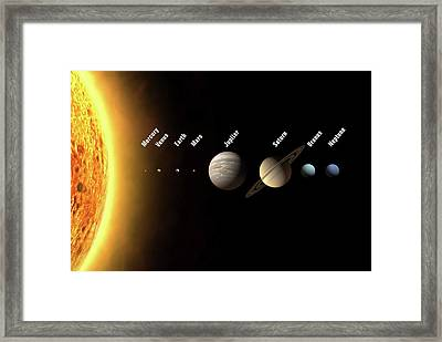 Solar System's Planets Framed Print by Science Photo Library