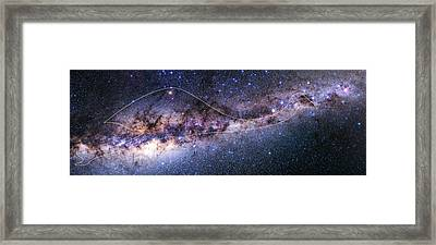Southern Milky Way Framed Print
