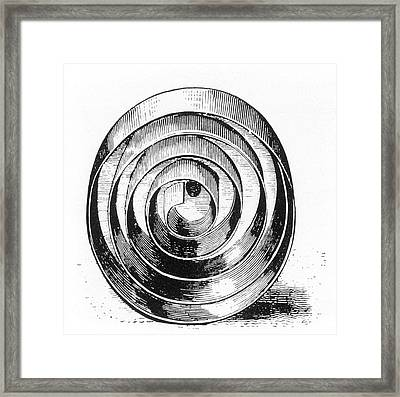 Spiral Baffle From Ether Inhaler Framed Print by Science Photo Library