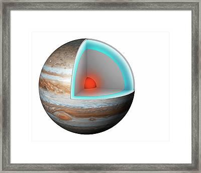 Structure Of Jupiter Framed Print