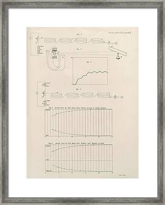 Submarine Cable Telegraphy Framed Print by King's College London