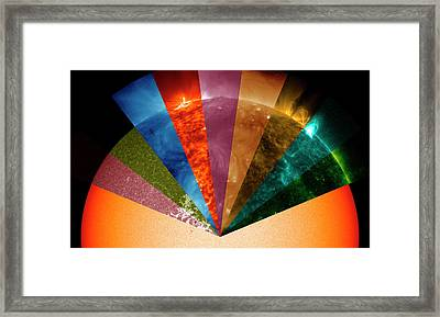 Sun's Surface At Different Wavelengths Framed Print