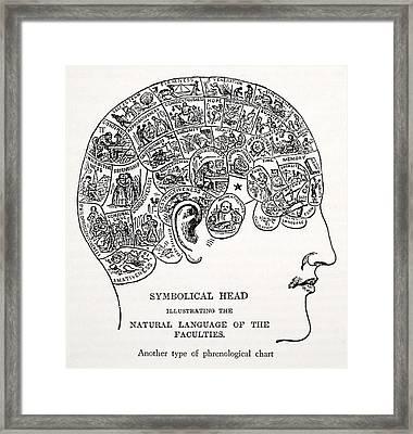 Symbolical Head Framed Print by English School